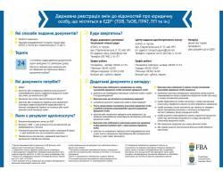 Дорожні картки відділу державної реєстрації Чугуївської міської ради